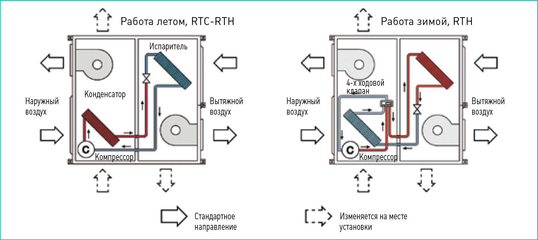 p100-schema