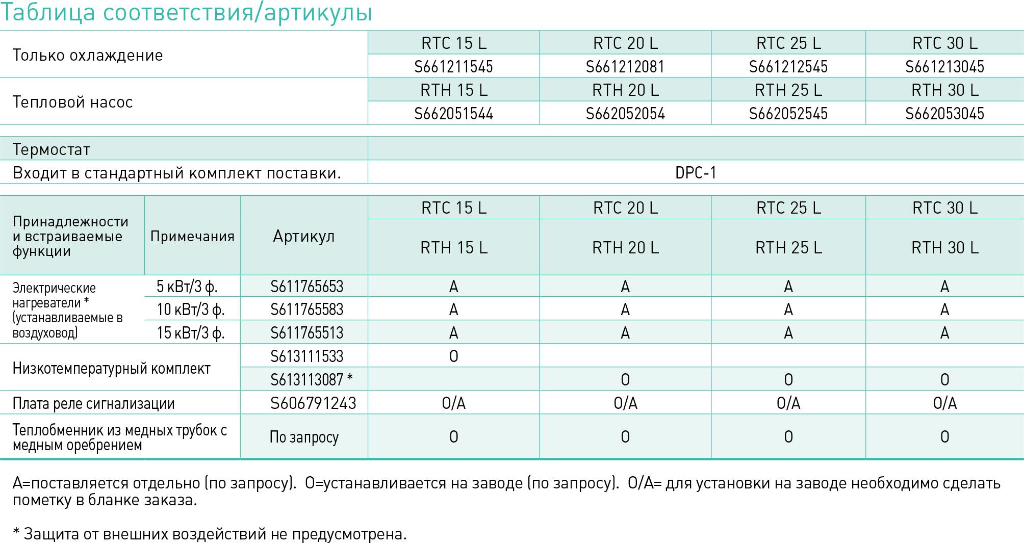 p101-table-correspondece