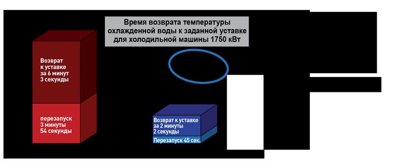 p47-diagram